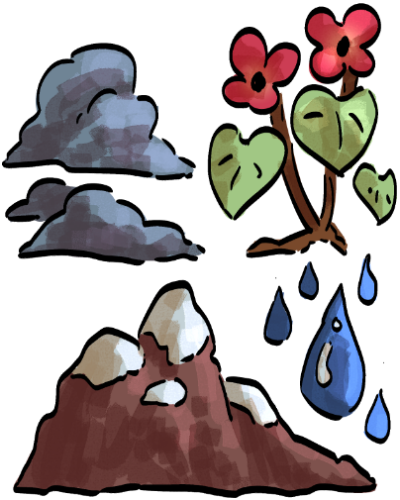 the sorcerers' affiliations: clouds for wind, flowers for plant, mountains for earth, and droplets for water